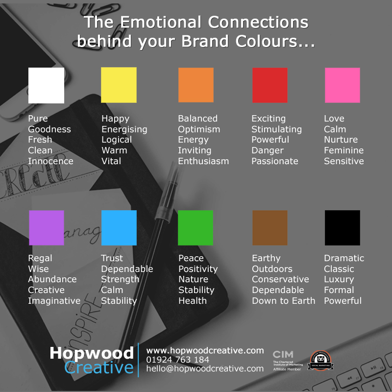 Emotional Connections generated by your brand colours
